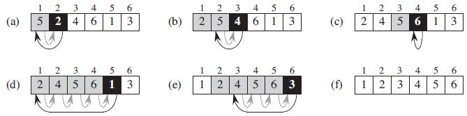 algoritma sorting