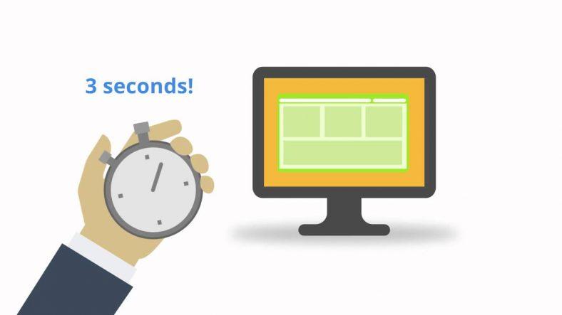 kecepatan website